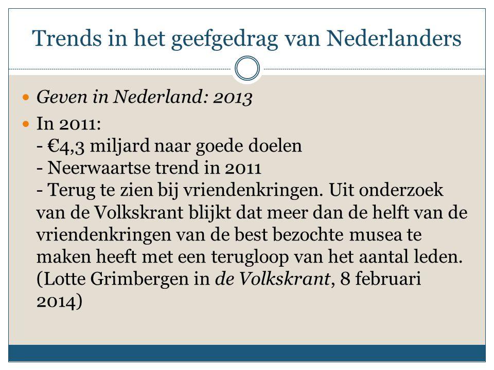 Trends in het geefgedrag van Nederlanders Geven in Nederland: 2013 In 2011: - €4,3 miljard naar goede doelen - Neerwaartse trend in 2011 - Terug te zi