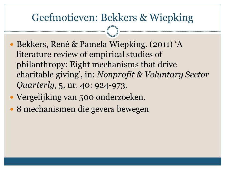 Geefmotieven: Bekkers & Wiepking Bekkers, René & Pamela Wiepking. (2011) 'A literature review of empirical studies of philanthropy: Eight mechanisms t