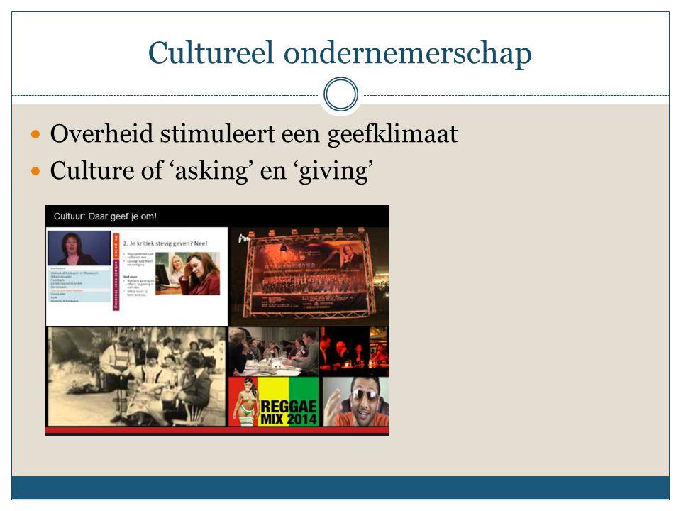 Cultureel ondernemerschap Overheid stimuleert een geefklimaat Culture of 'asking' en 'giving'