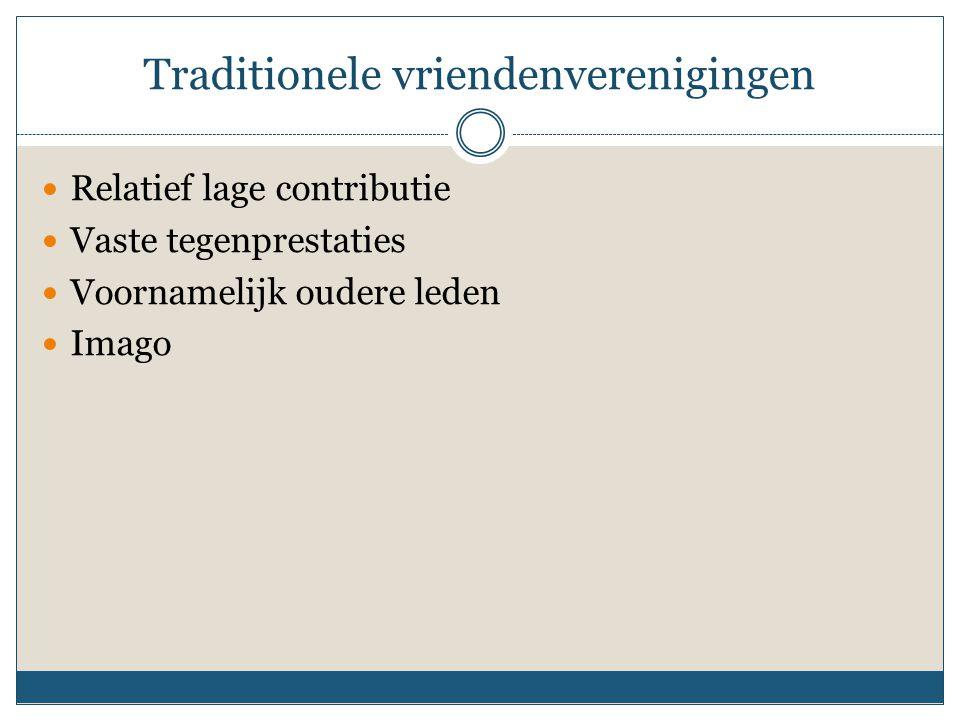 Traditionele vriendenverenigingen Relatief lage contributie Vaste tegenprestaties Voornamelijk oudere leden Imago