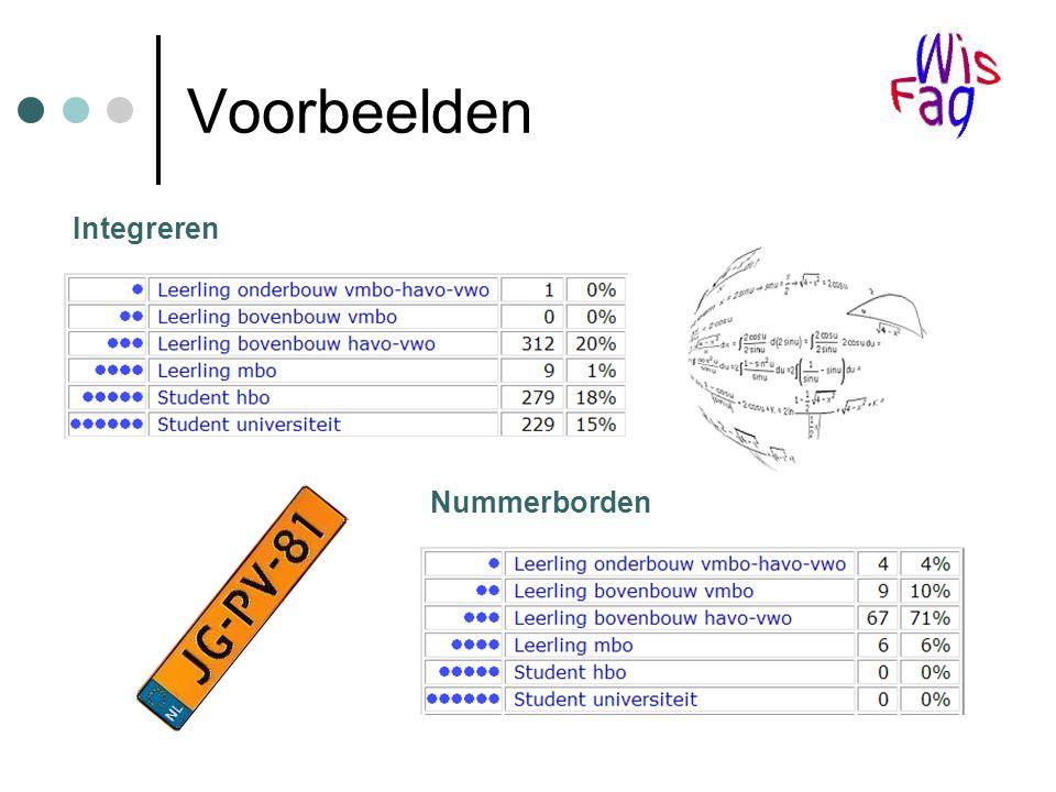 Voorbeelden Integreren Nummerborden