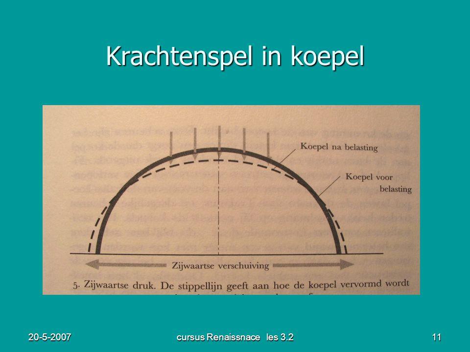 20-5-2007cursus Renaissnace les 3.211 Krachtenspel in koepel