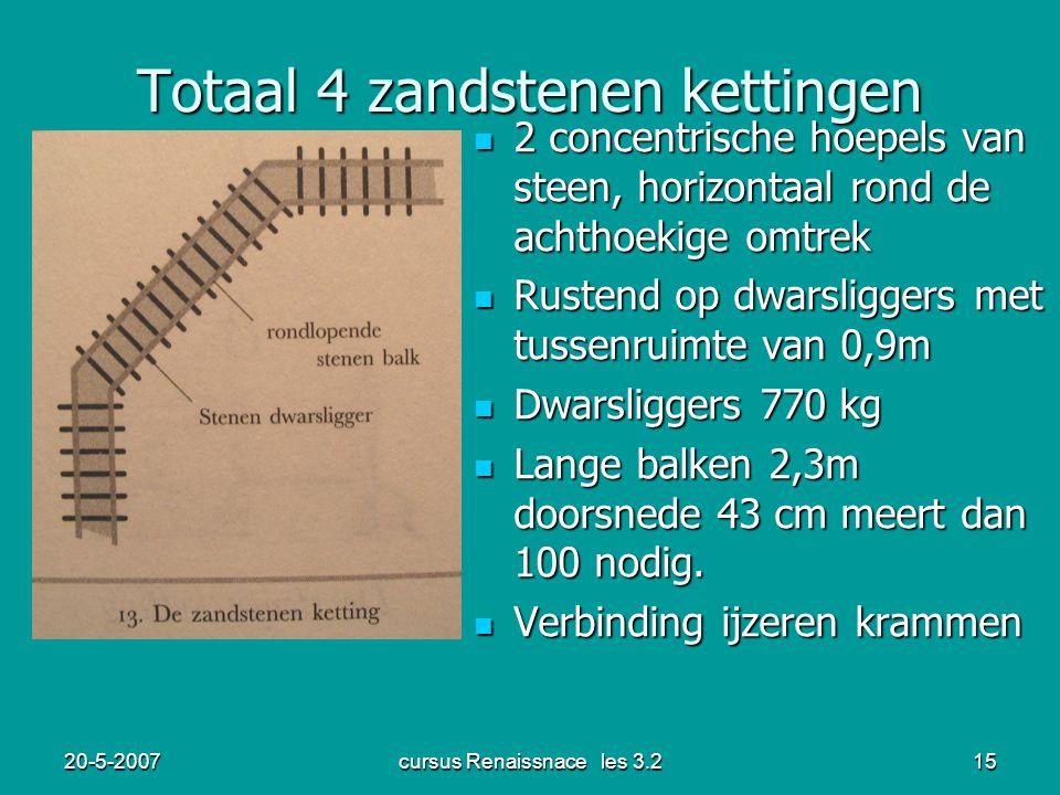 20-5-2007cursus Renaissnace les 3.215 Totaal 4 zandstenen kettingen 2 concentrische hoepels van steen, horizontaal rond de achthoekige omtrek 2 concen
