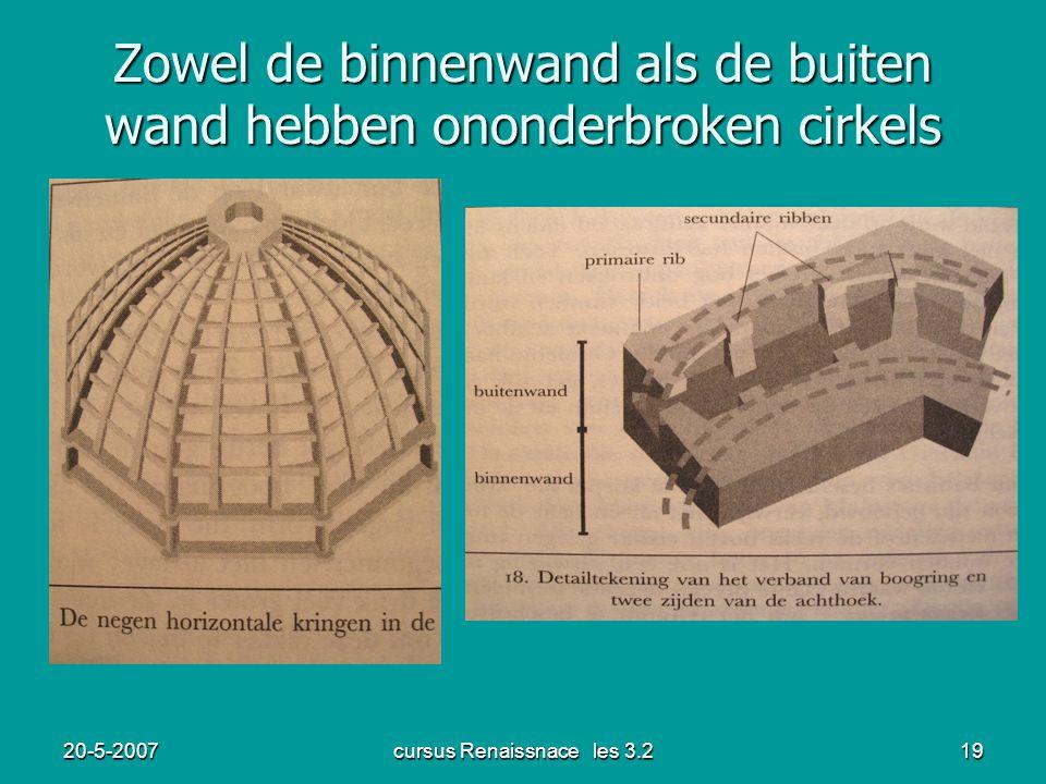 20-5-2007cursus Renaissnace les 3.219 Zowel de binnenwand als de buiten wand hebben ononderbroken cirkels