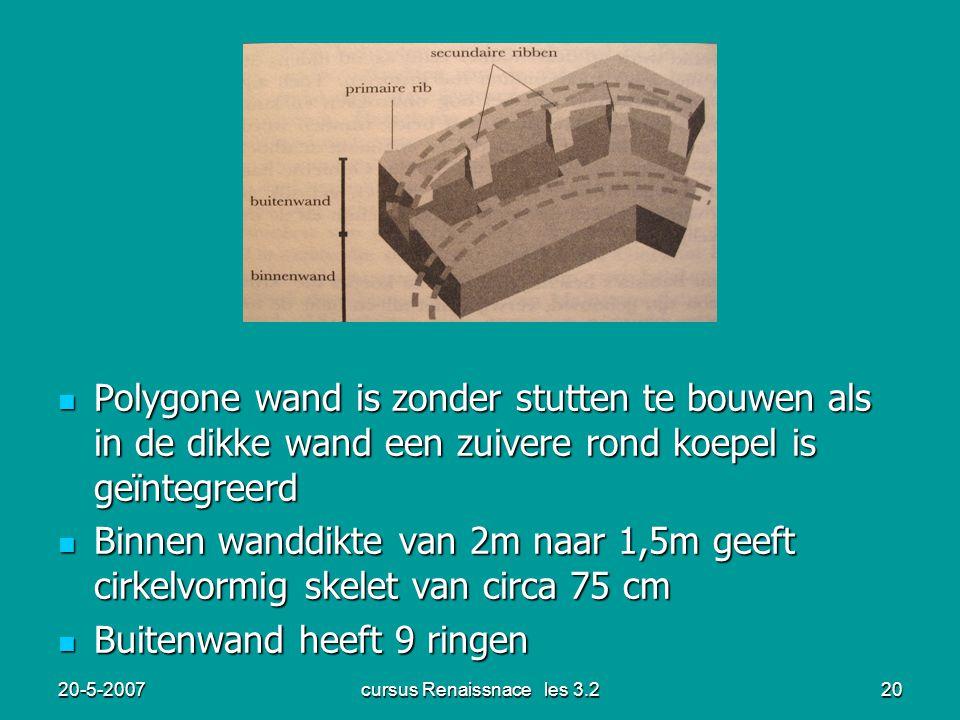 20-5-2007cursus Renaissnace les 3.220 Polygone wand is zonder stutten te bouwen als in de dikke wand een zuivere rond koepel is geïntegreerd Polygone