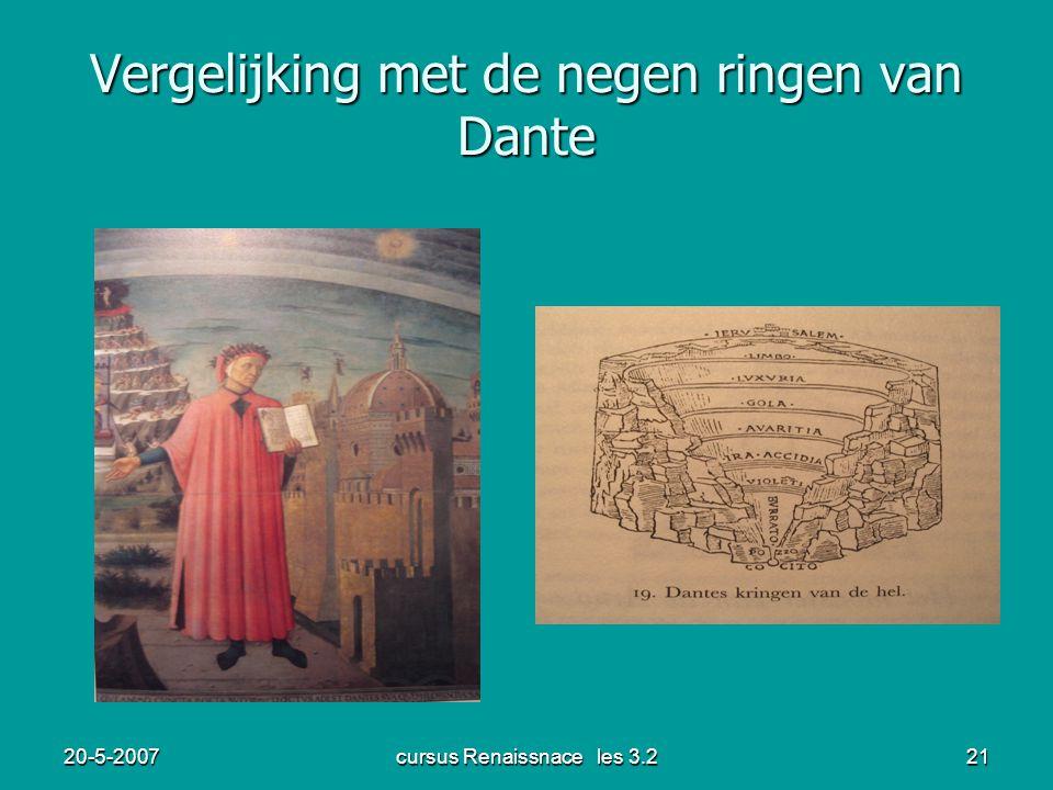 20-5-2007cursus Renaissnace les 3.221 Vergelijking met de negen ringen van Dante