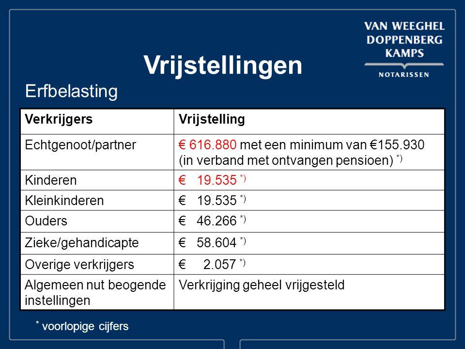 Vrijstellingen Erfbelasting VerkrijgersVrijstelling Echtgenoot/partner€ 616.880 met een minimum van €155.930 (in verband met ontvangen pensioen) *) Ki