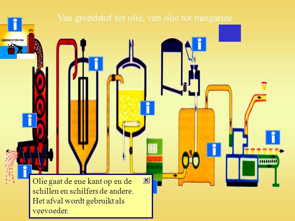 Olie gaat de ene kant op en de schillen en schilfers de andere. Het afval wordt gebruikt als veevoeder. Van grondstof tot olie, van olie tot margarine
