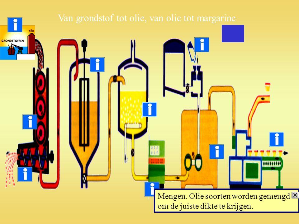 Mengen. Olie soorten worden gemengd om de juiste dikte te krijgen. Van grondstof tot olie, van olie tot margarine
