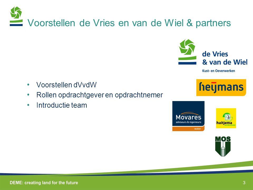Voorstellen de Vries en van de Wiel & partners Voorstellen dVvdW Rollen opdrachtgever en opdrachtnemer Introductie team 3