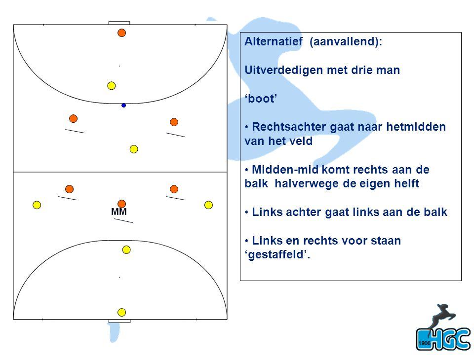 MM Alternatief (aanvallend): Uitverdedigen met drie man 'boot' Rechtsachter gaat naar hetmidden van het veld Midden-mid komt rechts aan de balk halver