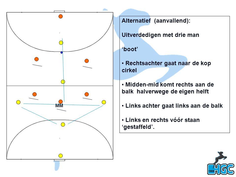 MM Alternatief (aanvallend): Uitverdedigen met drie man 'boot' Rechtsachter gaat naar de kop cirkel Midden-mid komt rechts aan de balk halverwege de e