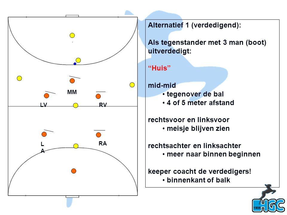 """MM RV LALA LV RA Alternatief 1 (verdedigend): Als tegenstander met 3 man (boot) uitverdedigt: """"Huis"""" mid-mid tegenover de bal 4 of 5 meter afstand rec"""