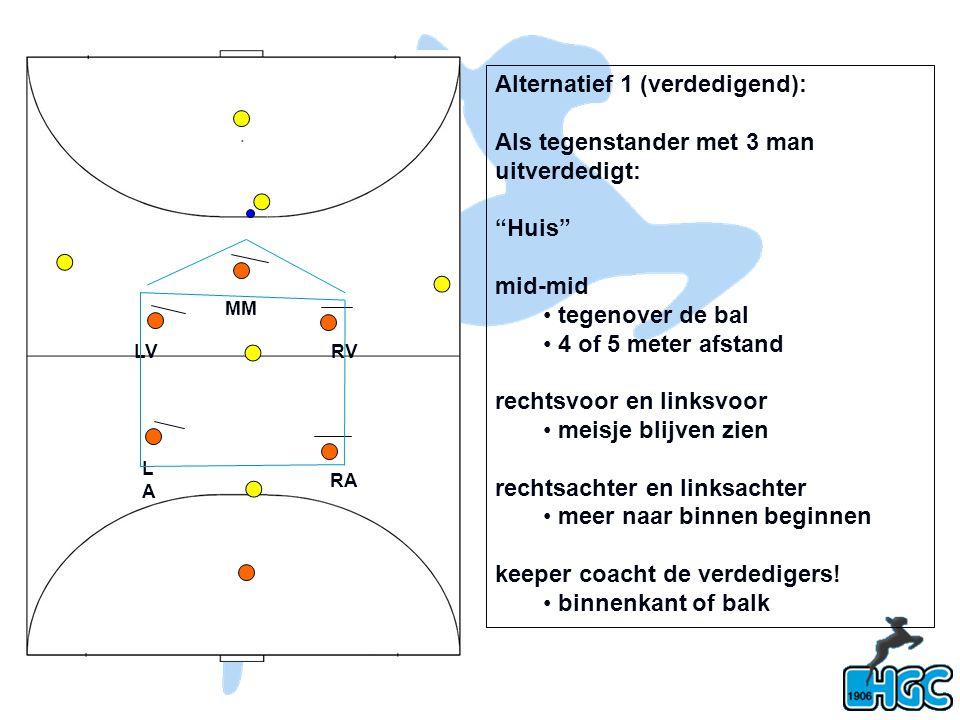 """MM RV LALA LV RA Alternatief 1 (verdedigend): Als tegenstander met 3 man uitverdedigt: """"Huis"""" mid-mid tegenover de bal 4 of 5 meter afstand rechtsvoor"""
