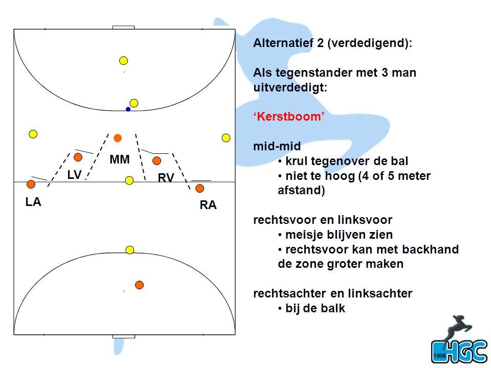 Alternatief 2 (verdedigend): Als tegenstander met 3 man uitverdedigt: 'Kerstboom' mid-mid krul tegenover de bal niet te hoog (4 of 5 meter afstand) re