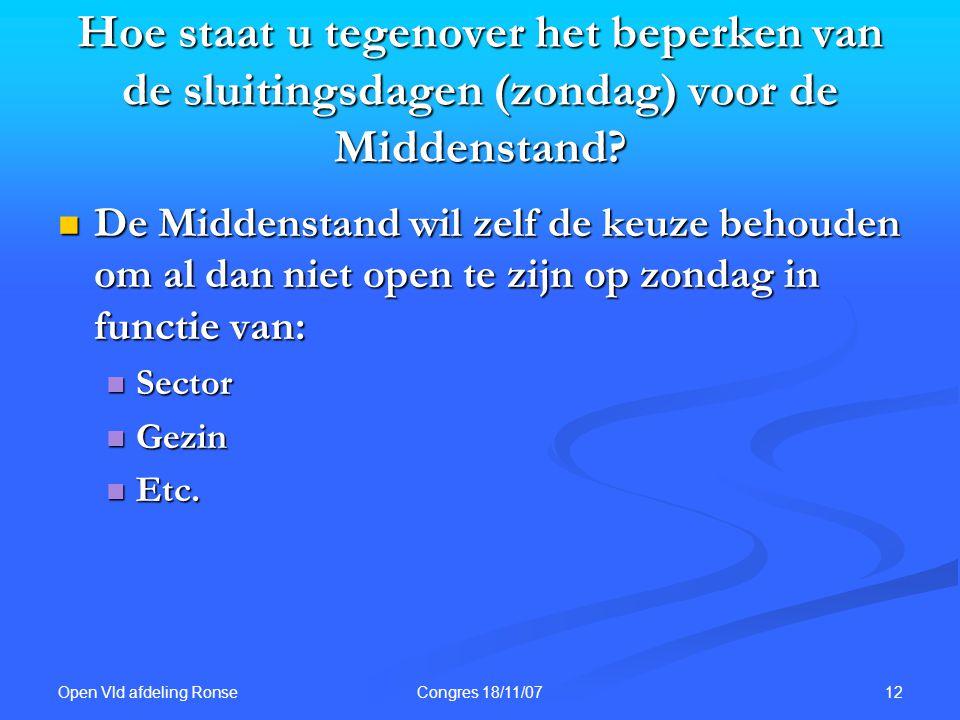 Open Vld afdeling Ronse 12Congres 18/11/07 Hoe staat u tegenover het beperken van de sluitingsdagen (zondag) voor de Middenstand.