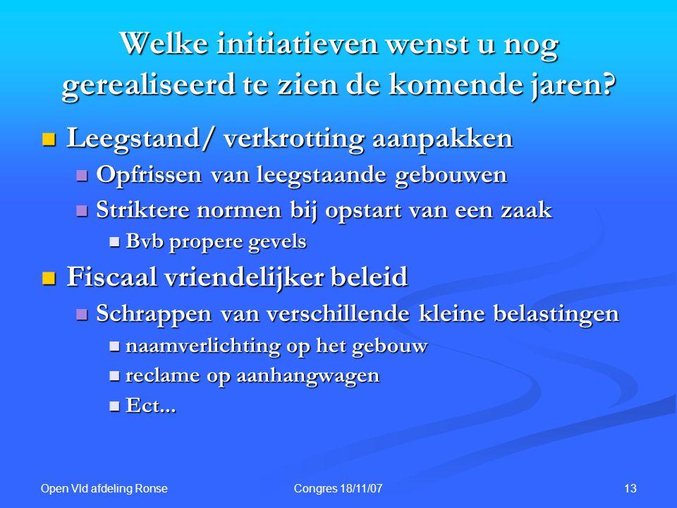 Open Vld afdeling Ronse 13Congres 18/11/07 Welke initiatieven wenst u nog gerealiseerd te zien de komende jaren? Leegstand/ verkrotting aanpakken Leeg