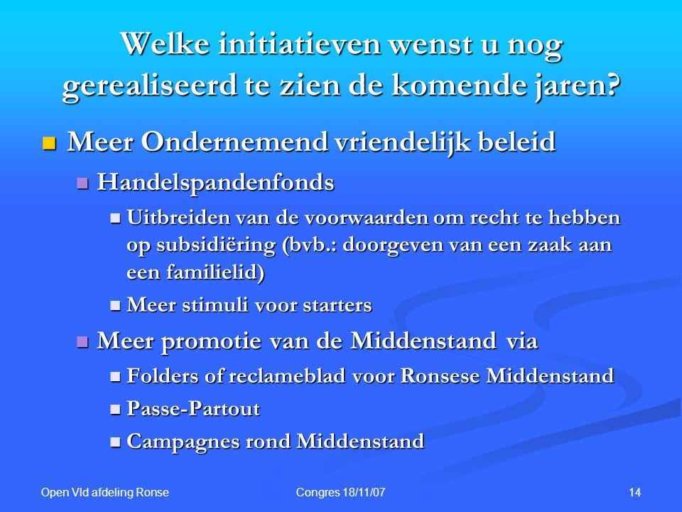 Open Vld afdeling Ronse 14Congres 18/11/07 Welke initiatieven wenst u nog gerealiseerd te zien de komende jaren? Meer Ondernemend vriendelijk beleid M
