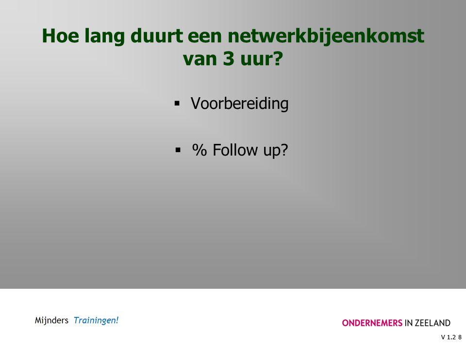 V 1.2 8 Hoe lang duurt een netwerkbijeenkomst van 3 uur  Voorbereiding  % Follow up V 1.2 8