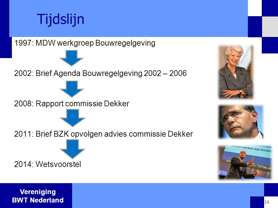 Vereniging BWT Nederland 10 Tijdslijn 1997: MDW werkgroep Bouwregelgeving 2002: Brief Agenda Bouwregelgeving 2002 – 2006 2008: Rapport commissie Dekke