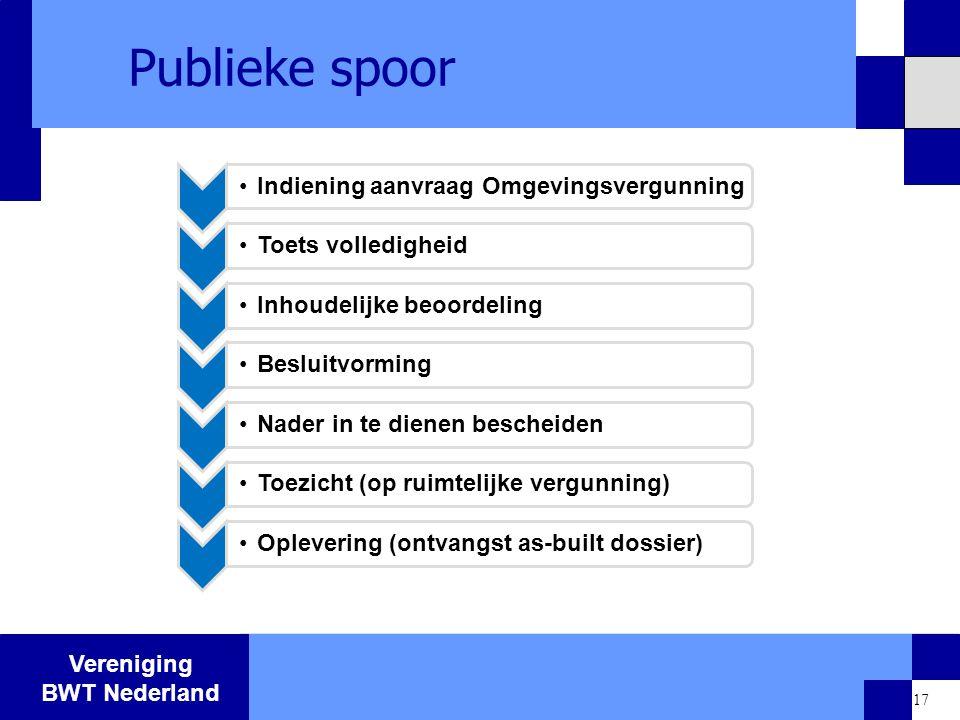 Vereniging BWT Nederland 17 Publieke spoor Indiening aanvraag Omgevingsvergunning Toets volledigheid Inhoudelijke beoordelingBesluitvormingNader in te