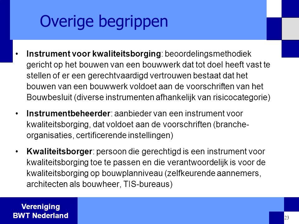 Vereniging BWT Nederland 23 Overige begrippen Instrument voor kwaliteitsborging: beoordelingsmethodiek gericht op het bouwen van een bouwwerk dat tot