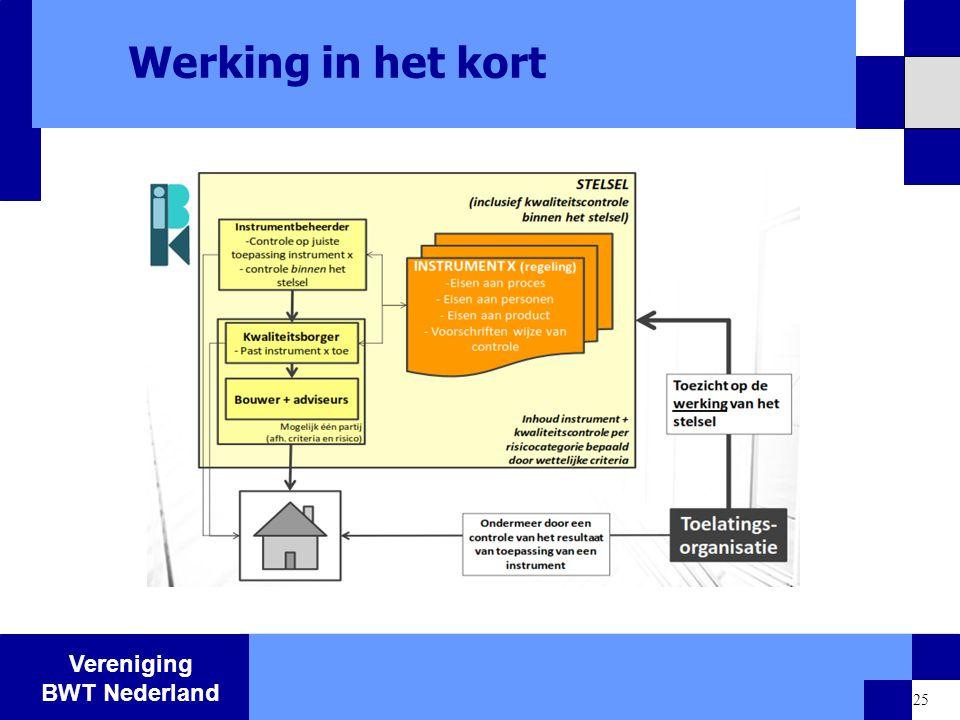Vereniging BWT Nederland 25 Werking in het kort