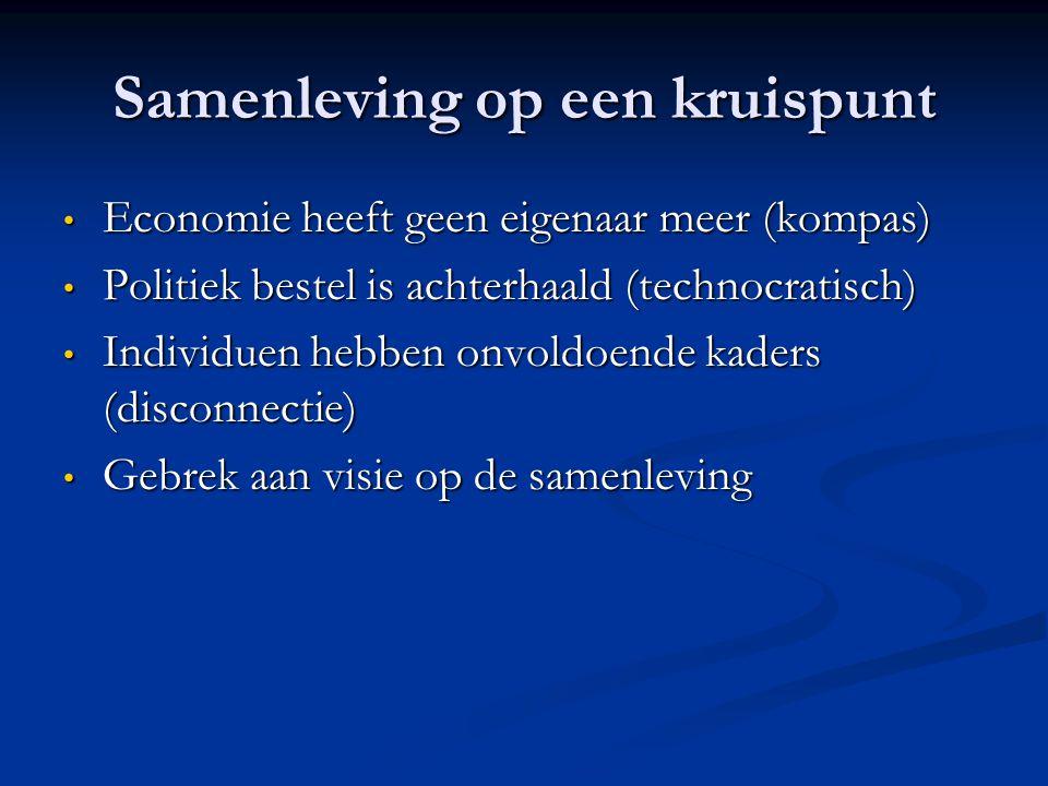 Samenleving op een kruispunt Economie heeft geen eigenaar meer (kompas) Economie heeft geen eigenaar meer (kompas) Politiek bestel is achterhaald (tec