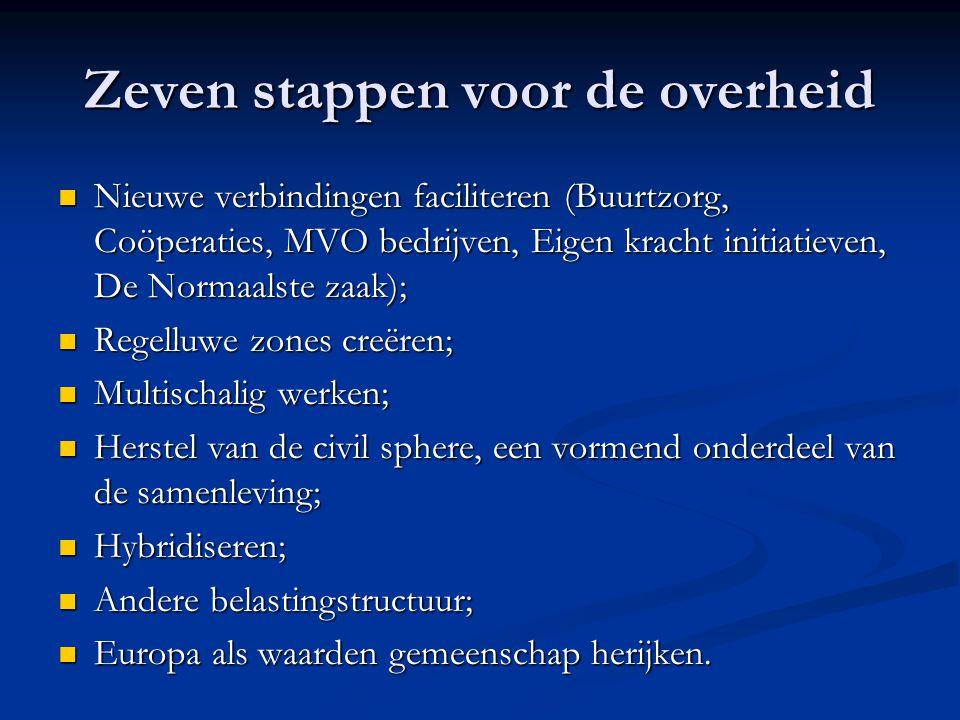 Zeven stappen voor de overheid Nieuwe verbindingen faciliteren (Buurtzorg, Coöperaties, MVO bedrijven, Eigen kracht initiatieven, De Normaalste zaak);
