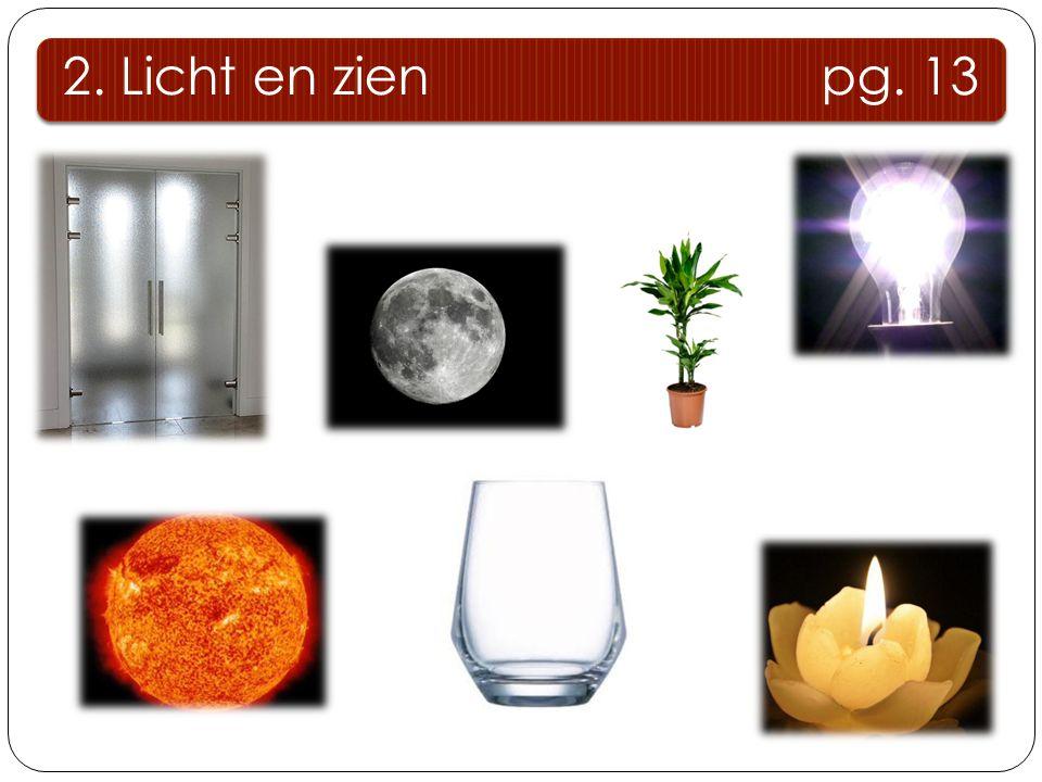 Toepassingen: 2.6 terugkaatsing van het licht: EXTRA 2.6.2 soorten spiegels