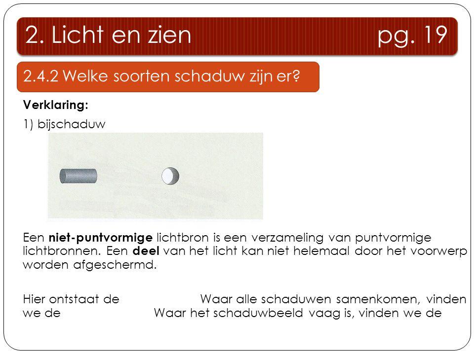 2. Licht en zien pg. 19 2.4.2 Welke soorten schaduw zijn er? Verklaring: 1) bijschaduw Een niet-puntvormige lichtbron is een verzameling van puntvormi