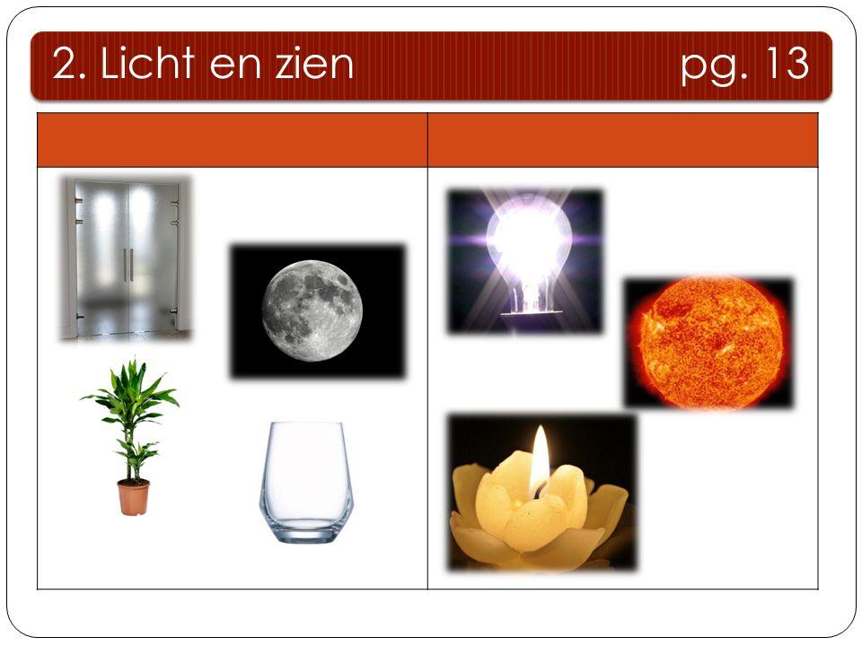 Twee soorten: 2.6 terugkaatsing van het licht: EXTRA 2.6.2 soorten spiegels