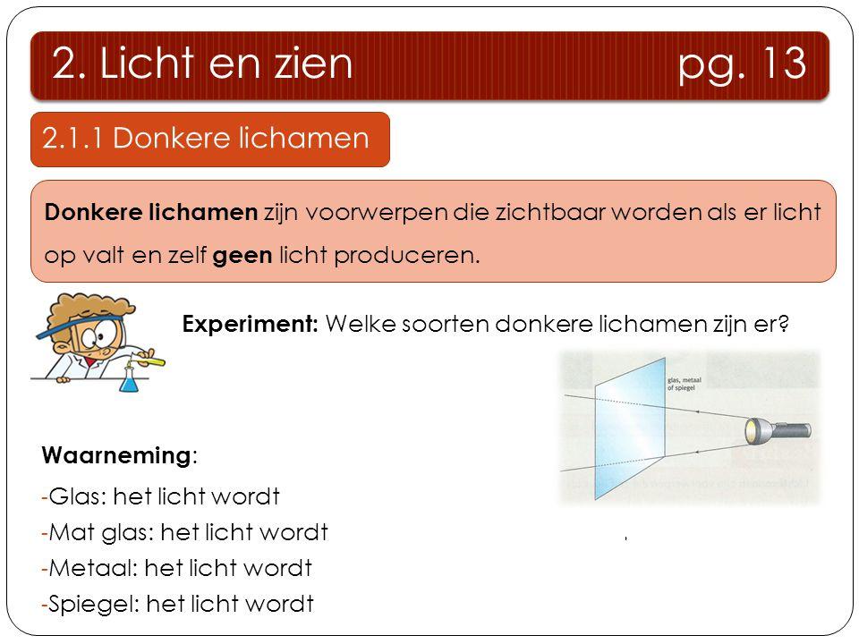 2. Licht en zien pg. 13 2.1.1 Donkere lichamen Experiment: Welke soorten donkere lichamen zijn er? Waarneming : - Glas: het licht wordt doorgelaten. -