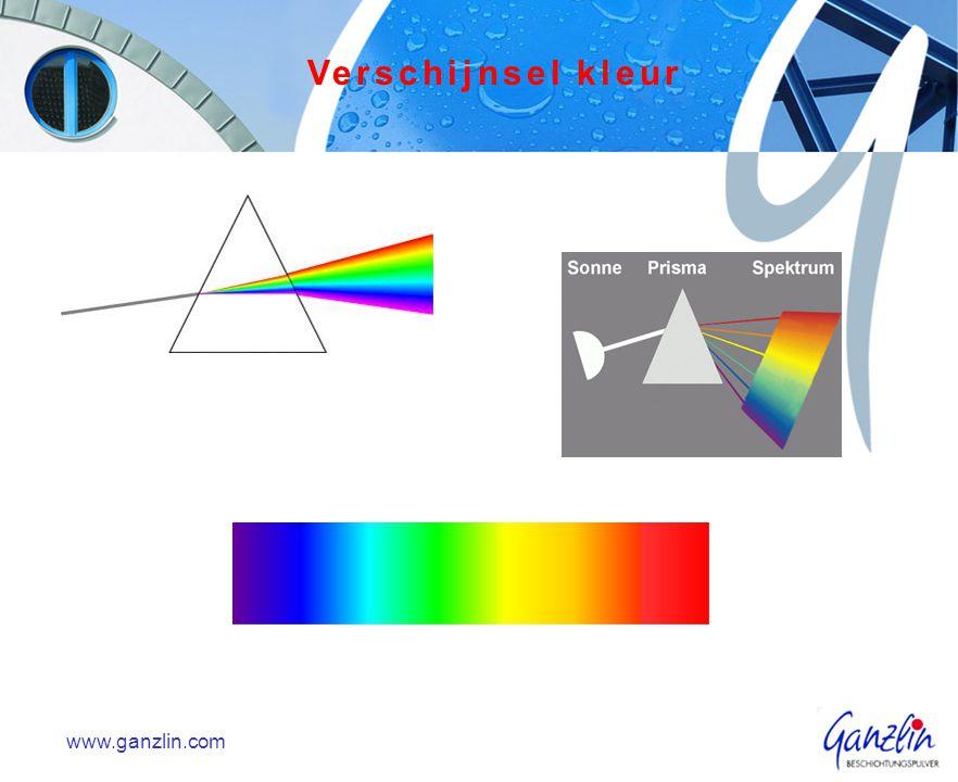 www.ganzlin.com RAL Kleurtolerantie Verschijnsel kleur