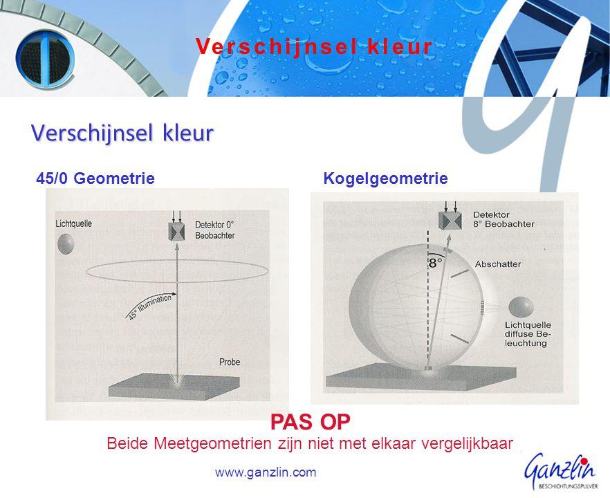 45/0 Geometrie www.ganzlin.com Kogelgeometrie PAS OP Beide Meetgeometrien zijn niet met elkaar vergelijkbaar Verschijnsel kleur