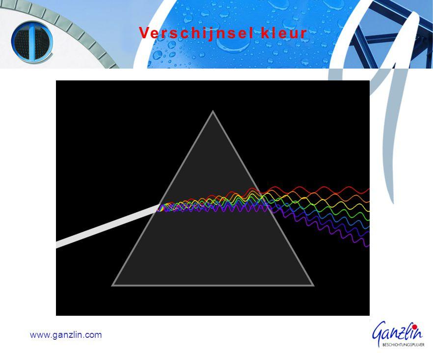 Voorbeeld uit de praktijk www.ganzlin.com Verschijnsel kleur