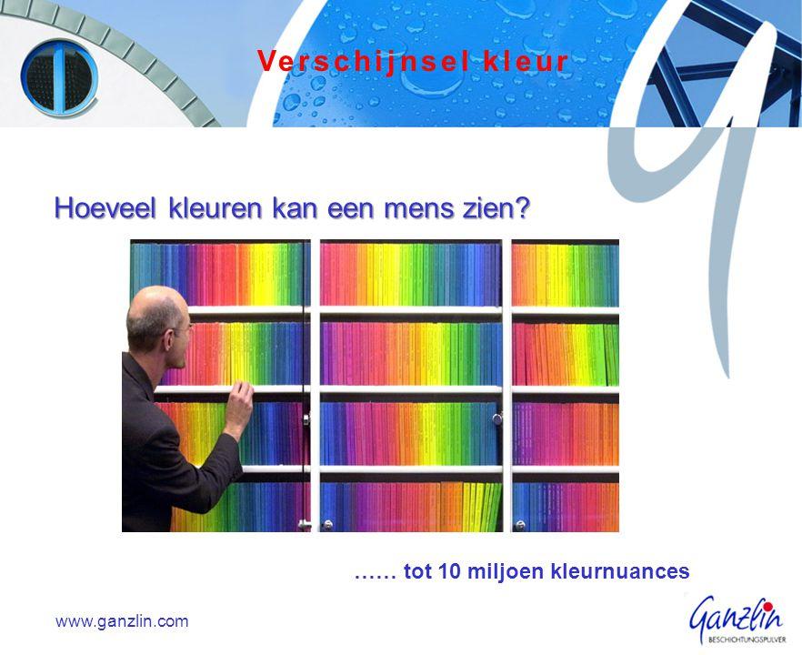 Hoeveel kleuren kan een mens zien? …… tot 10 miljoen kleurnuances www.ganzlin.com Verschijnsel kleur