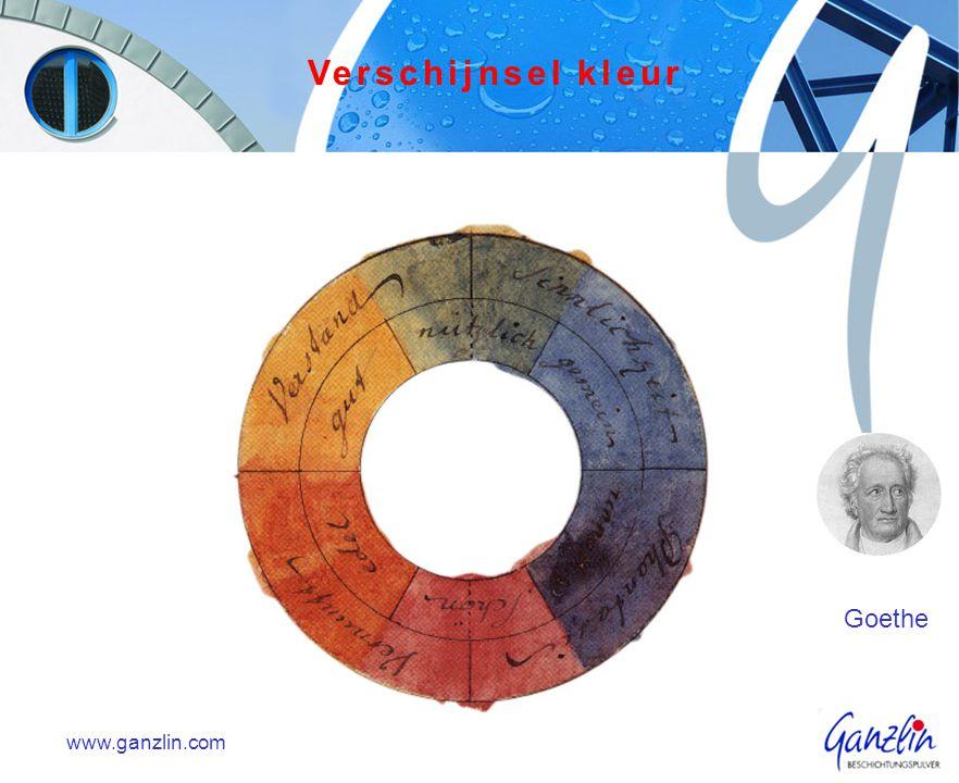www.ganzlin.com Munsell Verschijnsel kleur