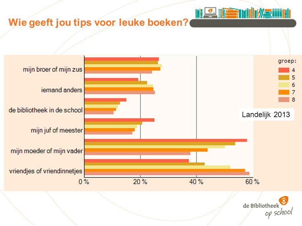 Wie geeft jou tips voor leuke boeken Landelijk 2013
