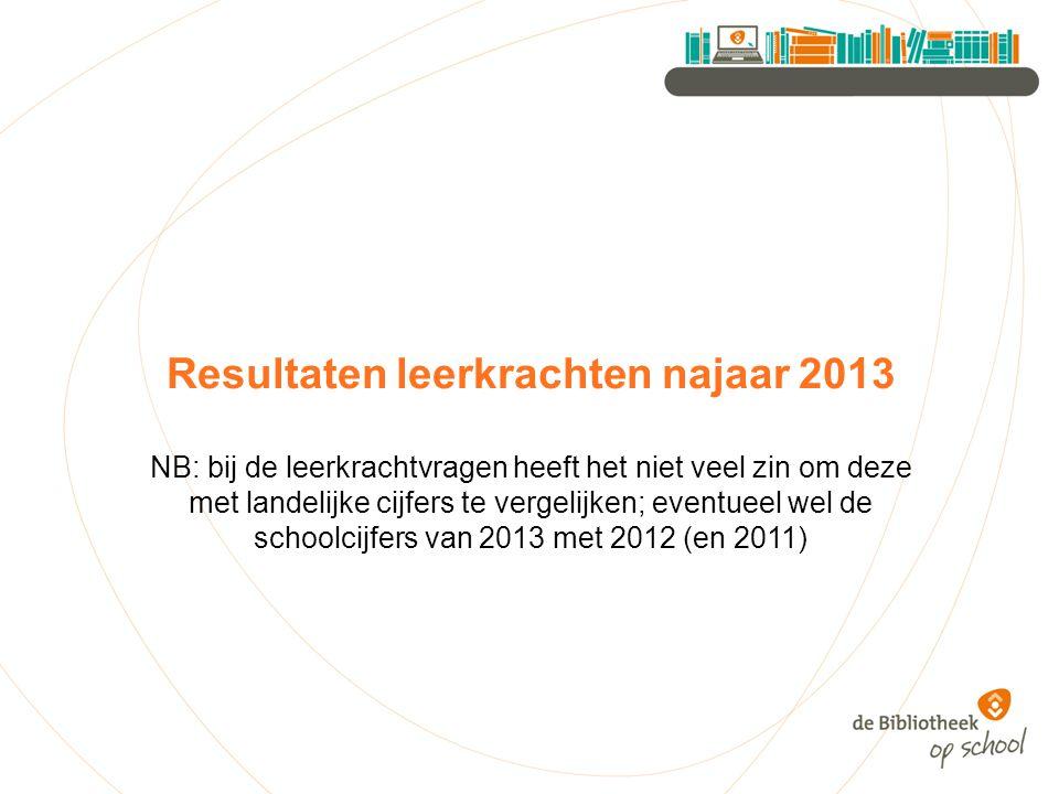 Resultaten leerkrachten najaar 2013 NB: bij de leerkrachtvragen heeft het niet veel zin om deze met landelijke cijfers te vergelijken; eventueel wel de schoolcijfers van 2013 met 2012 (en 2011)