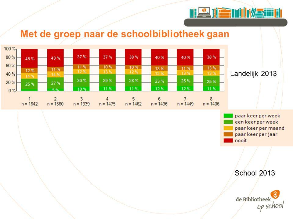 Met de groep naar de schoolbibliotheek gaan Landelijk 2013 School 2013