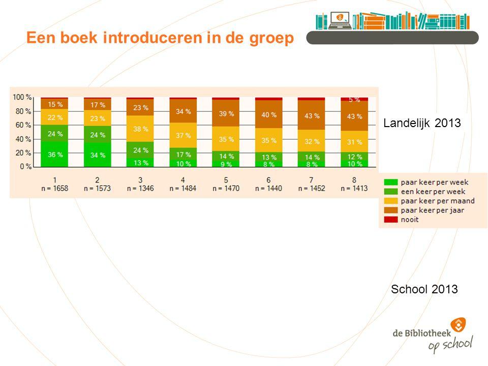 Een boek introduceren in de groep Landelijk 2013 School 2013