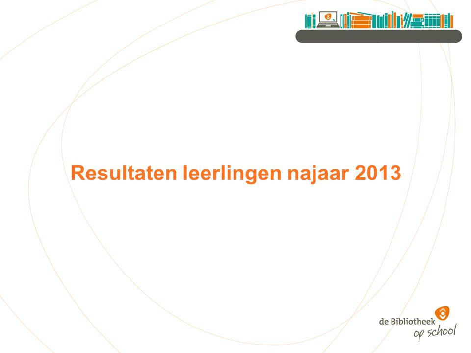 Resultaten leerlingen najaar 2013