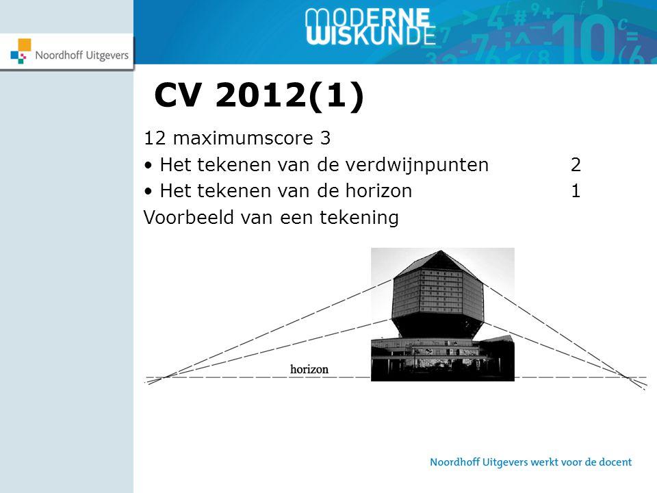 CV 2012(1) 12 maximumscore 3 Het tekenen van de verdwijnpunten 2 Het tekenen van de horizon 1 Voorbeeld van een tekening