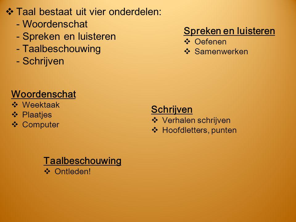  Taal bestaat uit vier onderdelen: - Woordenschat - Spreken en luisteren - Taalbeschouwing - Schrijven Woordenschat  Weektaak  Plaatjes  Computer