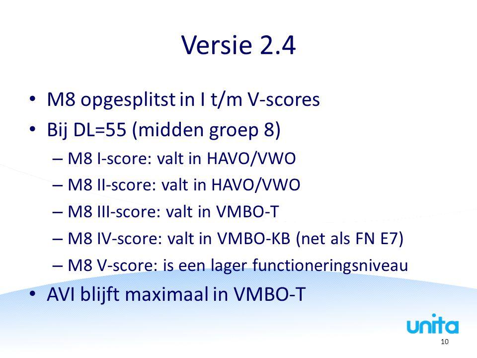 Versie 2.4 M8 opgesplitst in I t/m V-scores Bij DL=55 (midden groep 8) – M8 I-score: valt in HAVO/VWO – M8 II-score: valt in HAVO/VWO – M8 III-score: