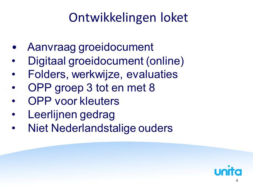 Ontwikkelingen loket Aanvraag groeidocument Digitaal groeidocument (online) Folders, werkwijze, evaluaties OPP groep 3 tot en met 8 OPP voor kleuters