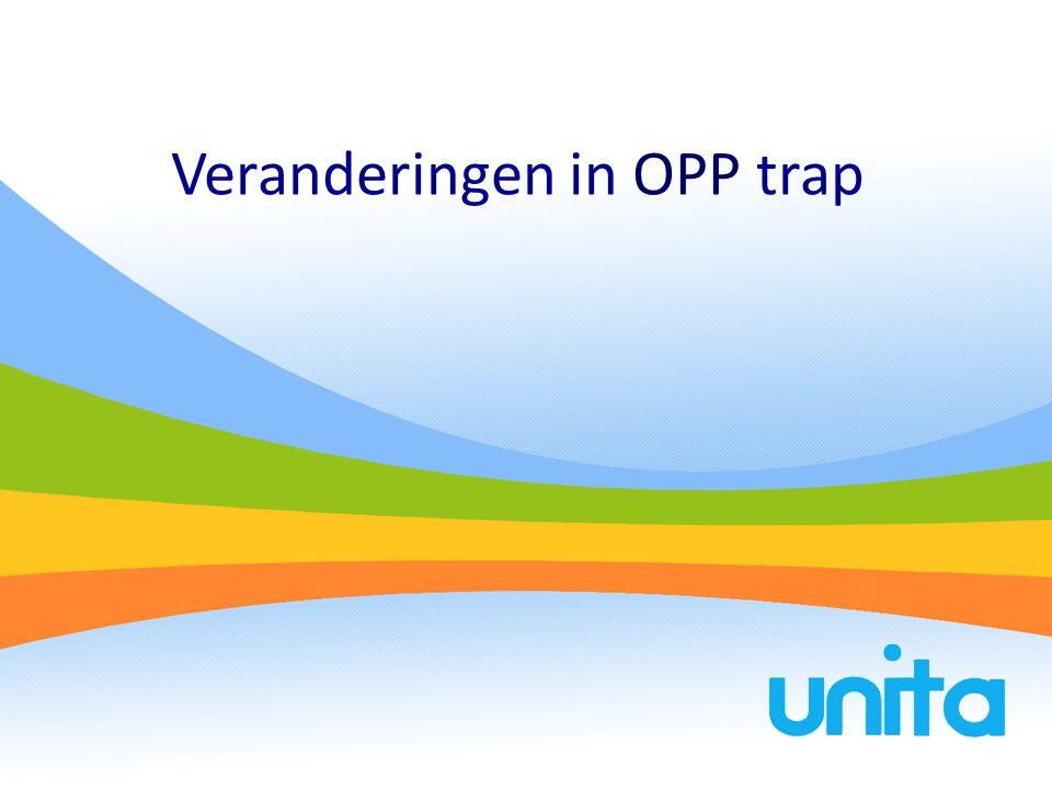 Veranderingen in OPP trap