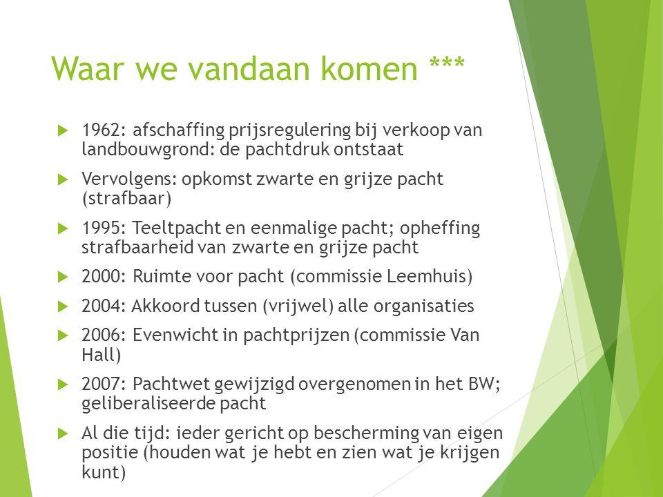 Waar we vandaan komen ***  1962: afschaffing prijsregulering bij verkoop van landbouwgrond: de pachtdruk ontstaat  Vervolgens: opkomst zwarte en gri