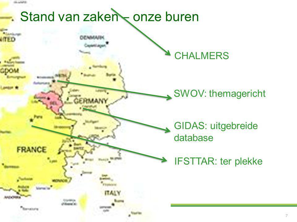 7 Stand van zaken – onze buren SWOV: themagericht GIDAS: uitgebreide database CHALMERS IFSTTAR: ter plekke